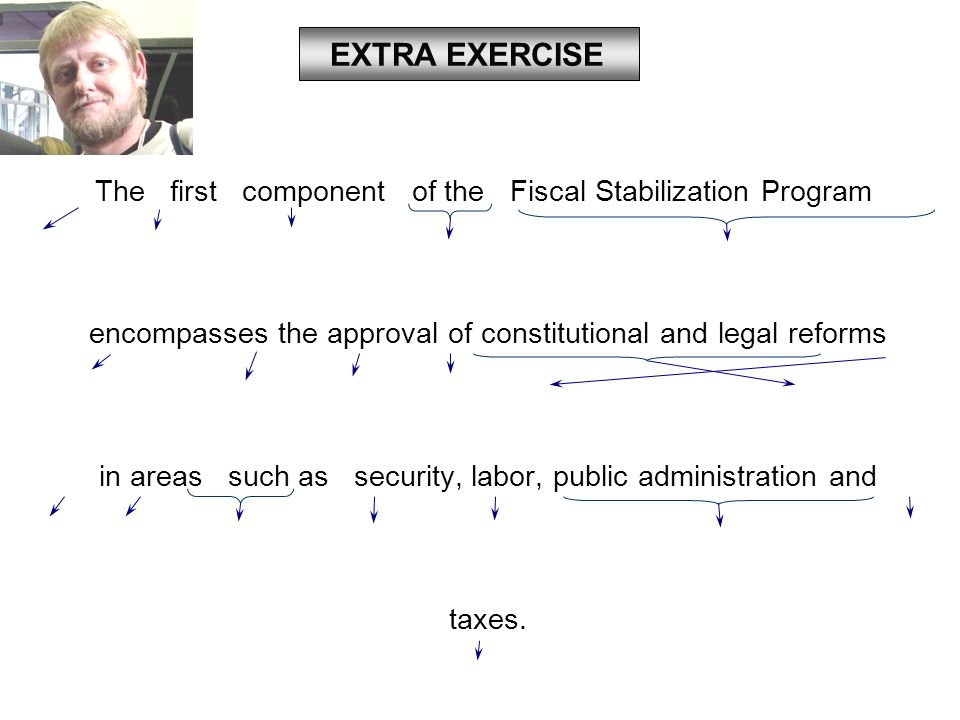 EXTRA EXERCISE The first component of the Fiscal Stabilization Program