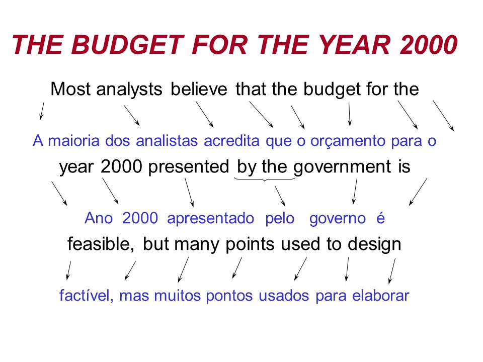THE BUDGET FOR THE YEAR 2000Most analysts believe that the budget for the. A maioria dos analistas acredita que o orçamento para o.