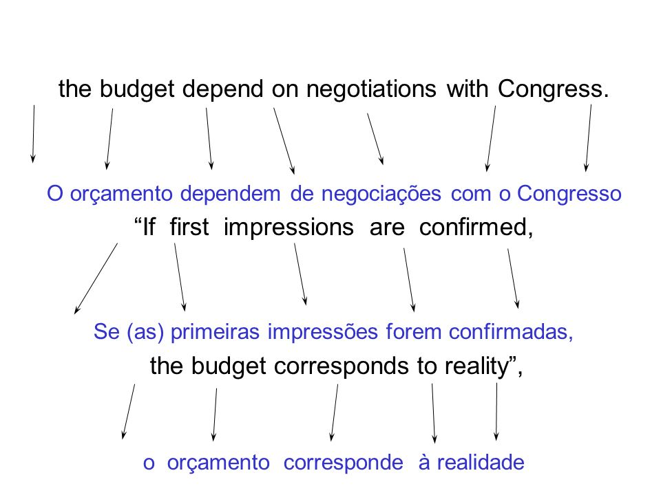 the budget depend on negotiations with Congress.