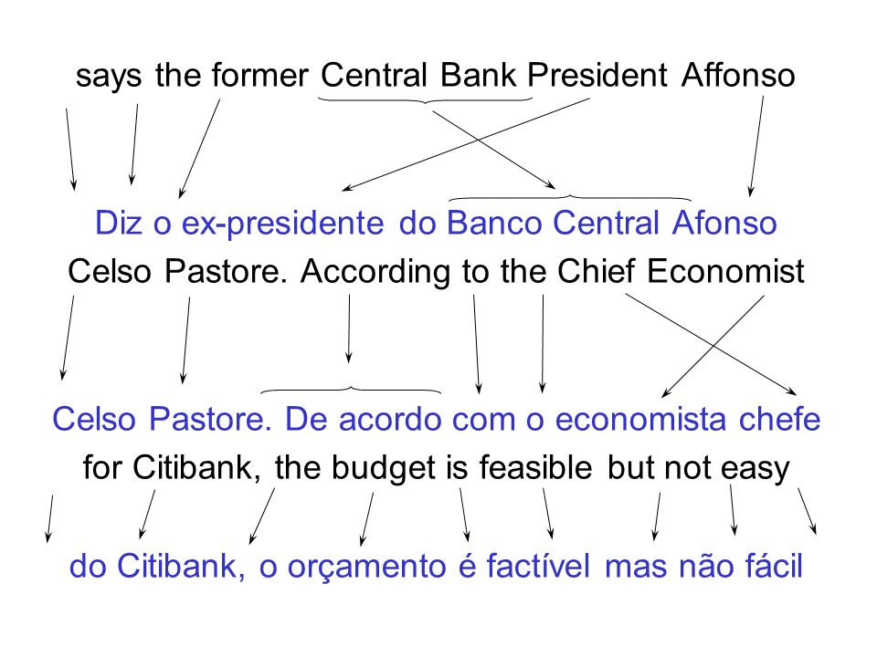 says the former Central Bank President Affonso
