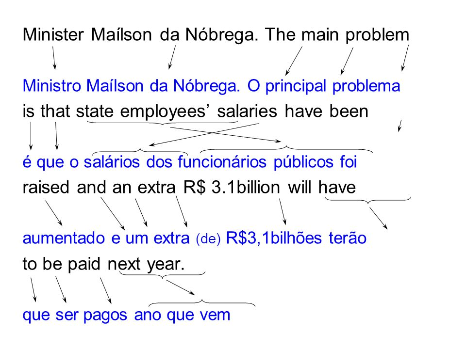 Minister Maílson da Nóbrega. The main problem