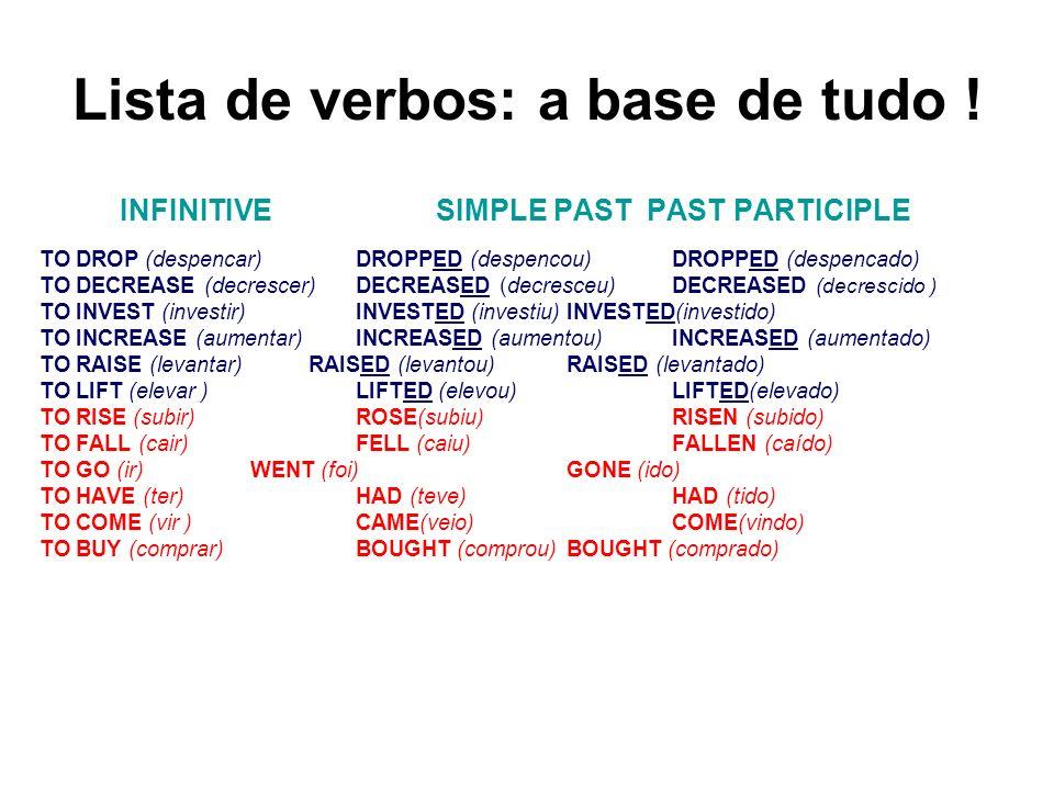 Lista de verbos: a base de tudo !