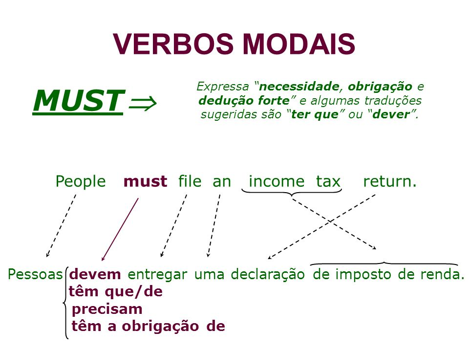 VERBOS MODAIS MUST  People must file an income tax return.