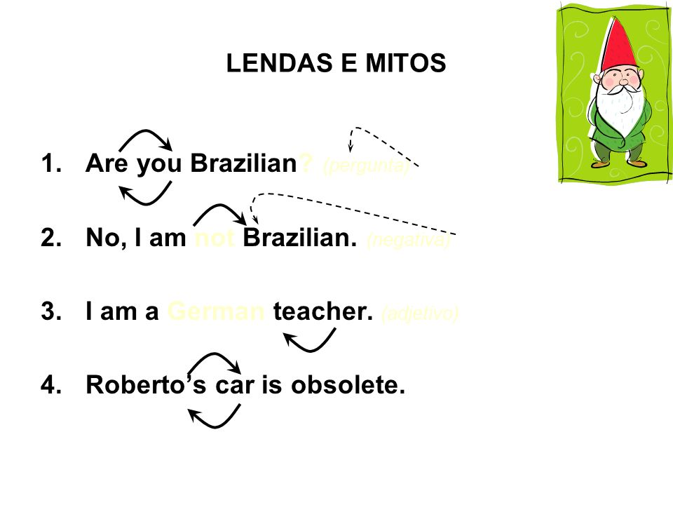 LENDAS E MITOS Are you Brazilian (pergunta) No, I am not Brazilian. (negativa) I am a German teacher. (adjetivo)