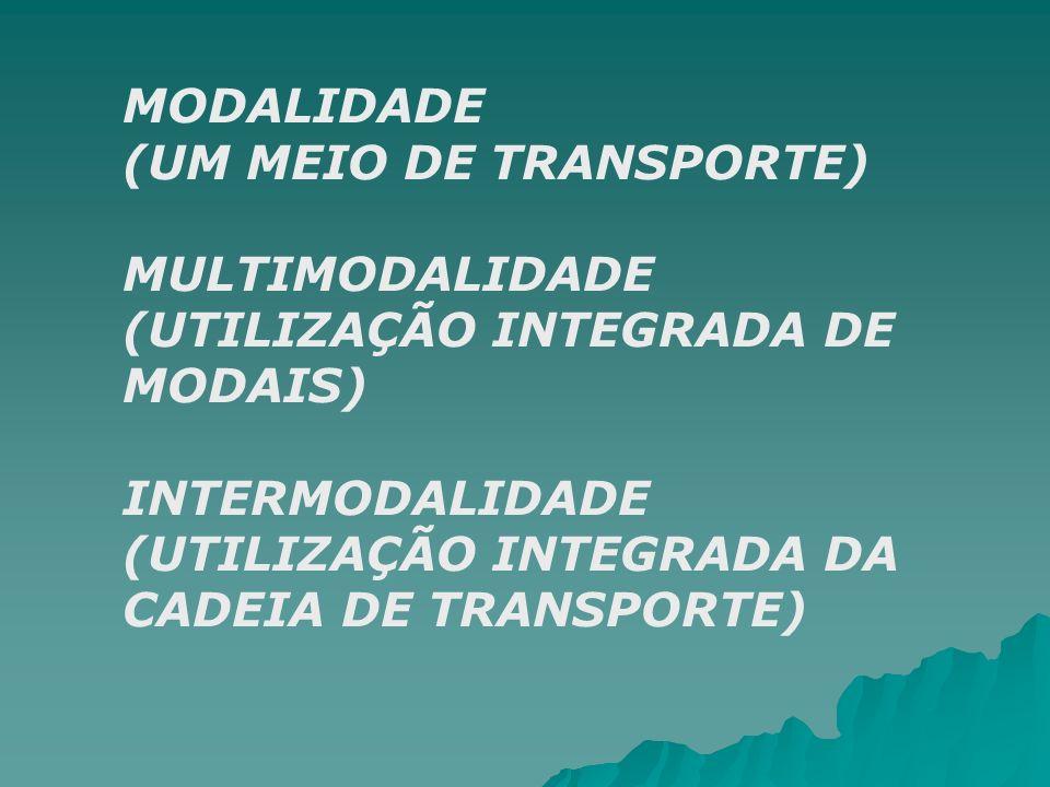 MODALIDADE(UM MEIO DE TRANSPORTE) MULTIMODALIDADE. (UTILIZAÇÃO INTEGRADA DE MODAIS) INTERMODALIDADE.