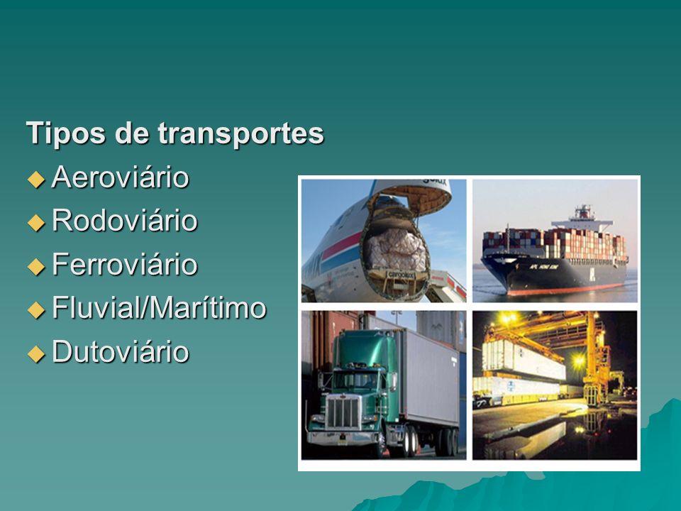 Tipos de transportes Aeroviário Rodoviário Ferroviário Fluvial/Marítimo Dutoviário