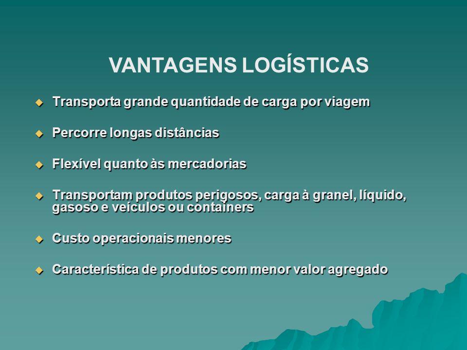 VANTAGENS LOGÍSTICAS Transporta grande quantidade de carga por viagem