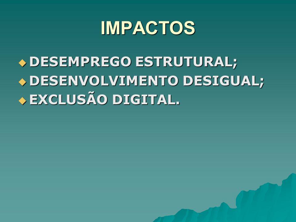 IMPACTOS DESEMPREGO ESTRUTURAL; DESENVOLVIMENTO DESIGUAL;