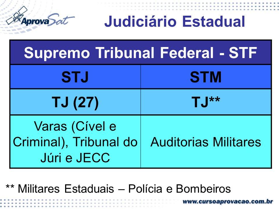 Supremo Tribunal Federal - STF