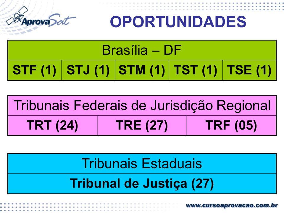 Tribunais Federais de Jurisdição Regional
