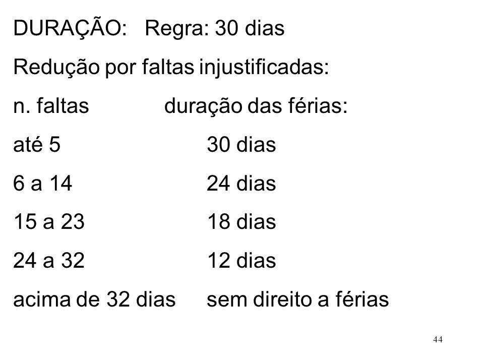 DURAÇÃO: Regra: 30 dias Redução por faltas injustificadas: n. faltas duração das férias: até 5 30 dias.