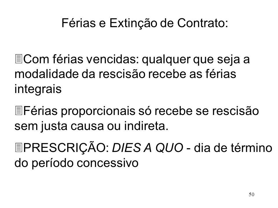 Férias e Extinção de Contrato: