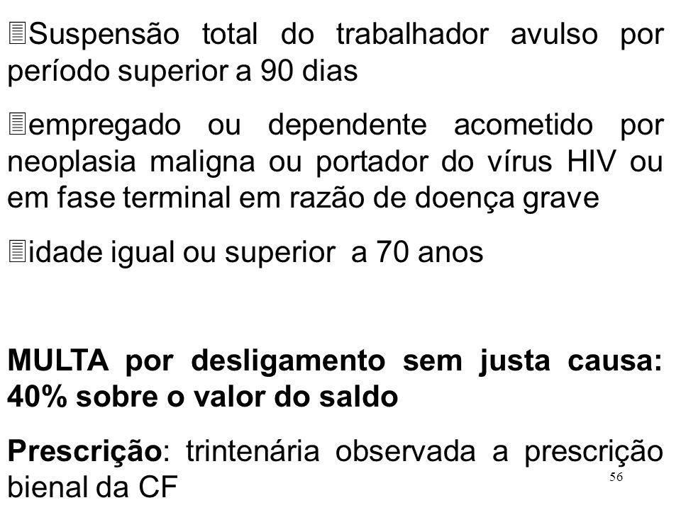 Suspensão total do trabalhador avulso por período superior a 90 dias
