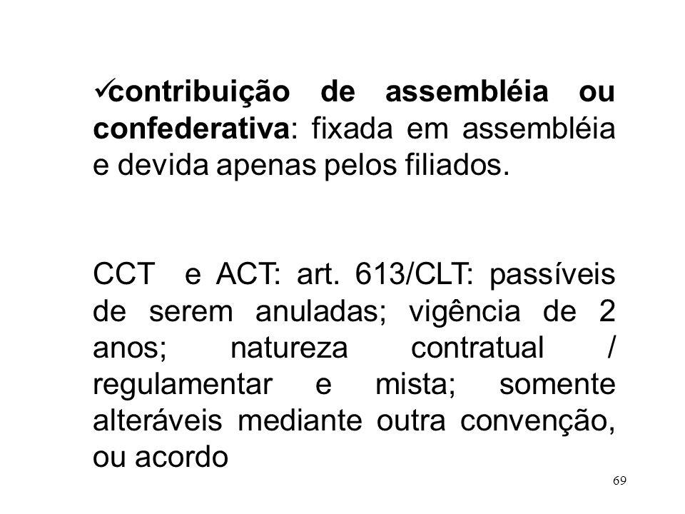 contribuição de assembléia ou confederativa: fixada em assembléia e devida apenas pelos filiados.