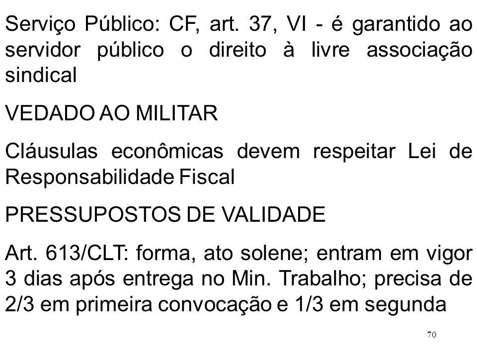 Serviço Público: CF, art