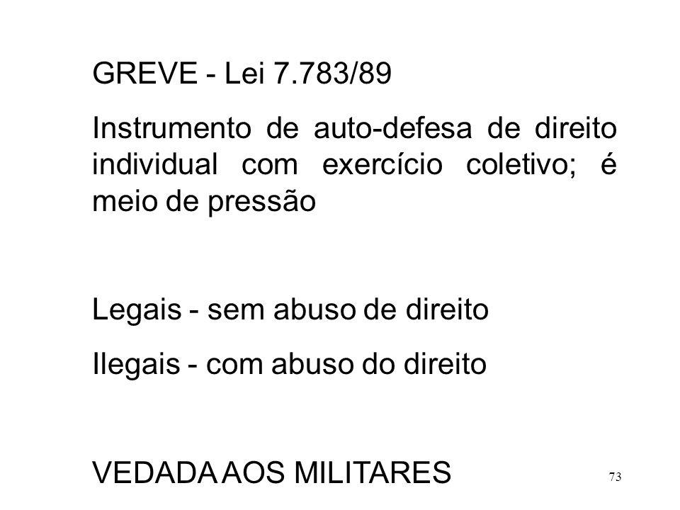 GREVE - Lei 7.783/89 Instrumento de auto-defesa de direito individual com exercício coletivo; é meio de pressão.