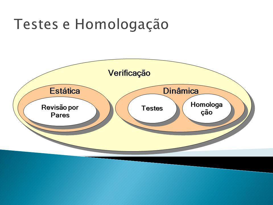 Testes e Homologação Verificação Estática Dinâmica Homologação Testes
