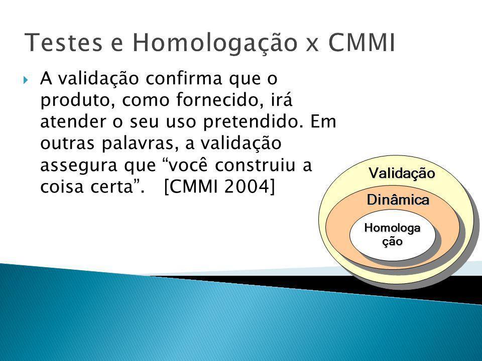 Testes e Homologação x CMMI