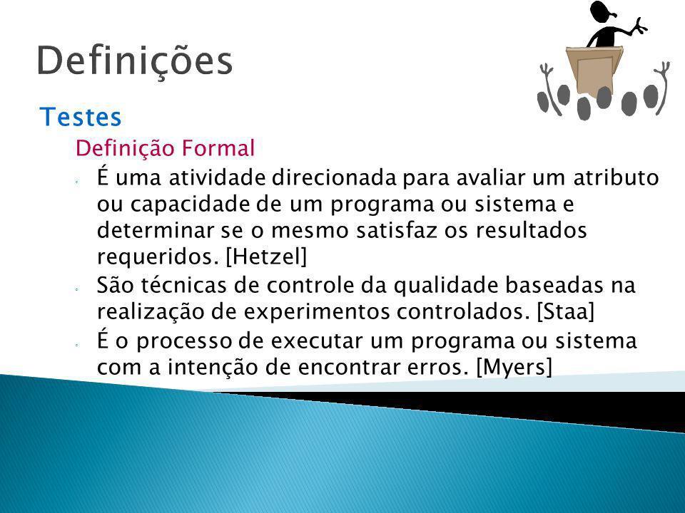 Definições Testes Definição Formal