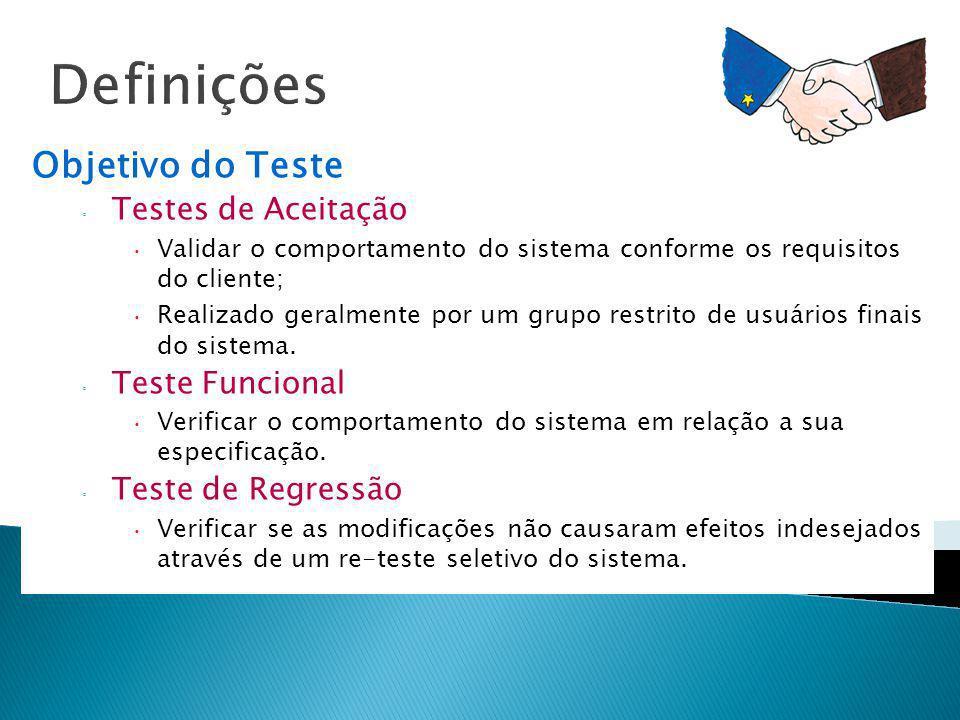 Definições Objetivo do Teste Testes de Aceitação Teste Funcional