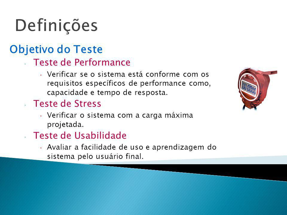 Definições Objetivo do Teste Teste de Performance Teste de Stress