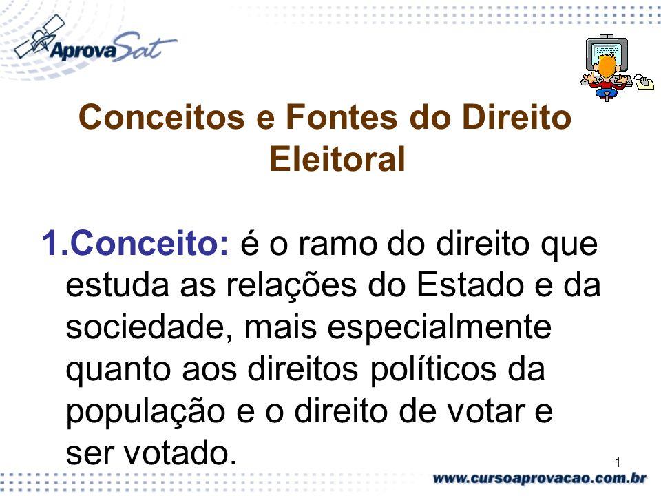 Conceitos e Fontes do Direito Eleitoral