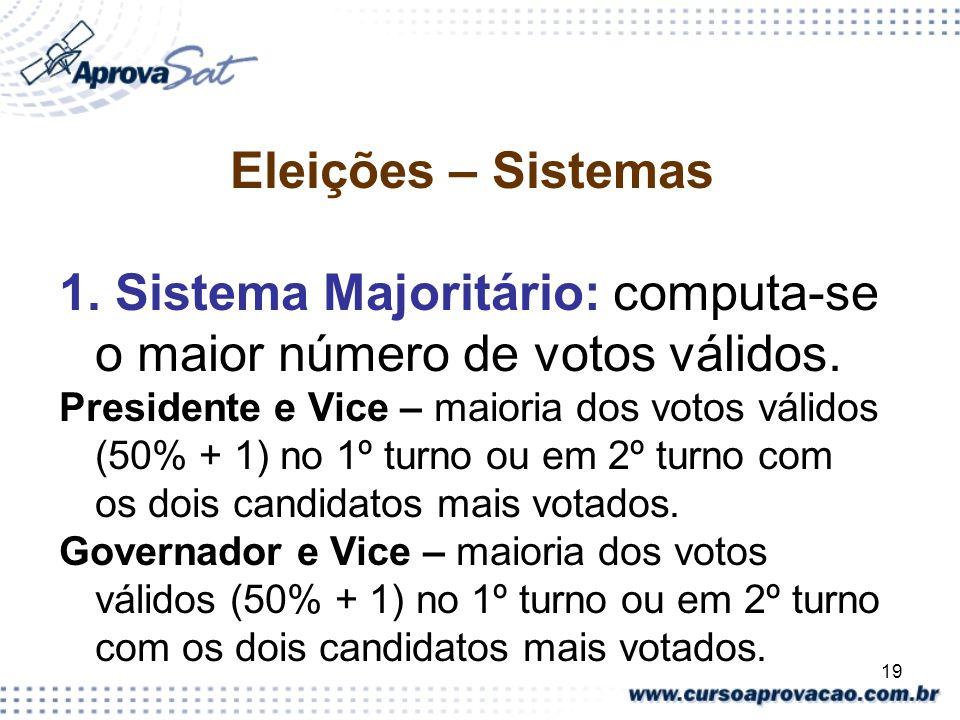 1. Sistema Majoritário: computa-se o maior número de votos válidos.