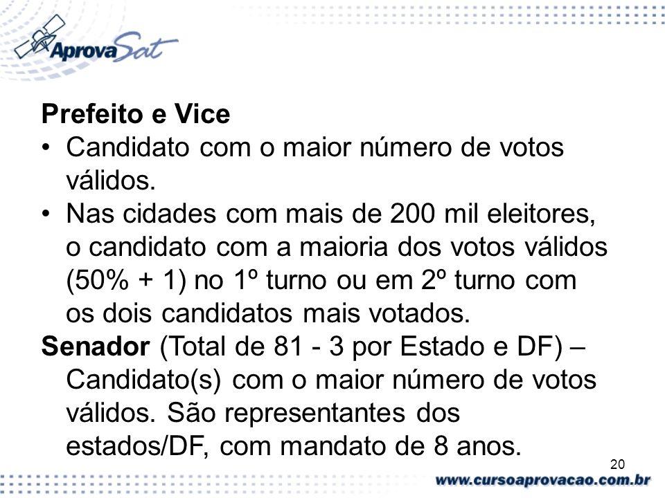Prefeito e Vice Candidato com o maior número de votos válidos.