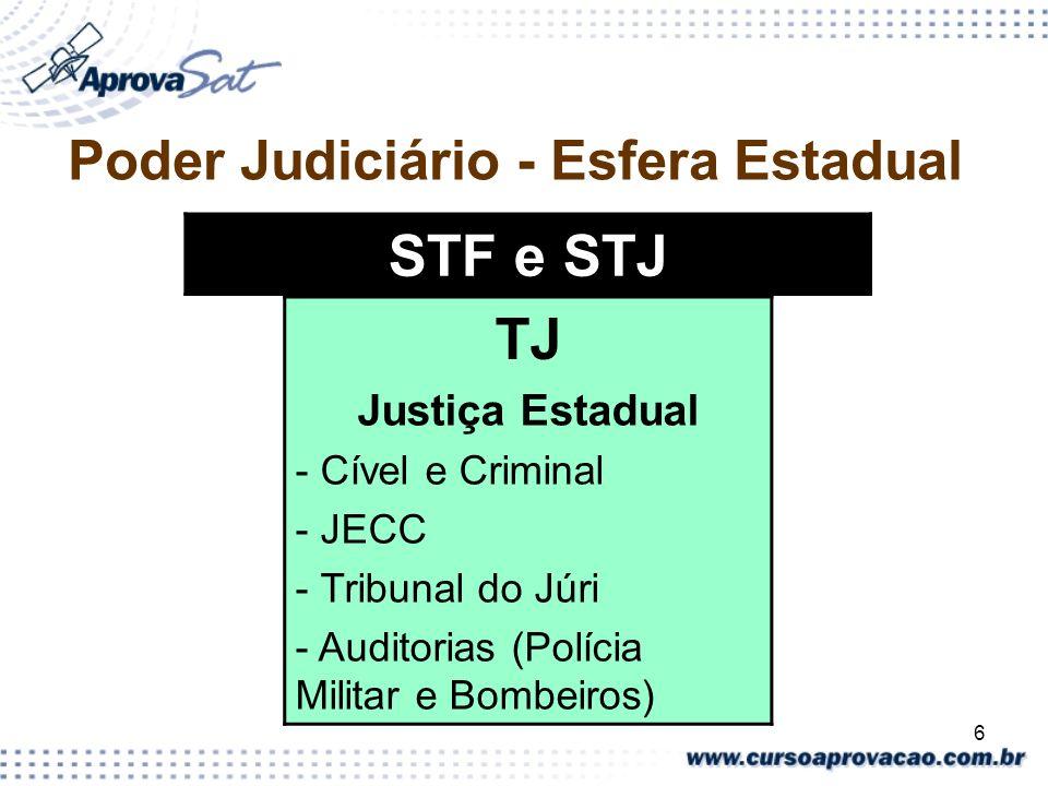 Poder Judiciário - Esfera Estadual