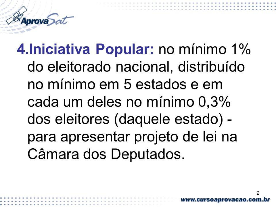 4.Iniciativa Popular: no mínimo 1% do eleitorado nacional, distribuído no mínimo em 5 estados e em cada um deles no mínimo 0,3% dos eleitores (daquele estado) - para apresentar projeto de lei na Câmara dos Deputados.