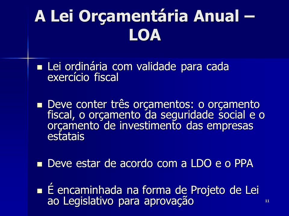 A Lei Orçamentária Anual – LOA