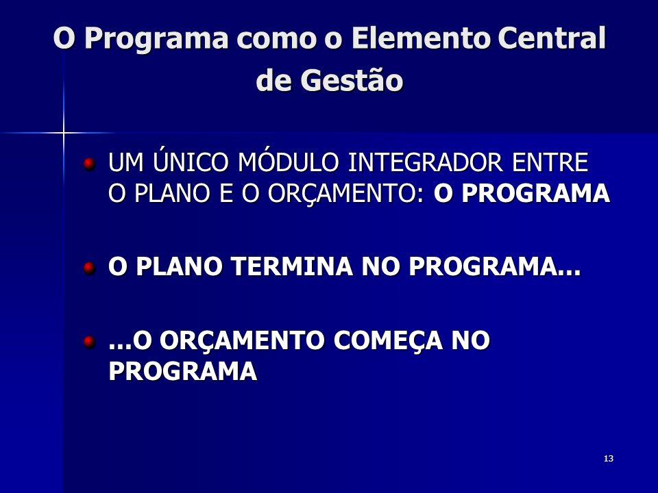 O Programa como o Elemento Central de Gestão