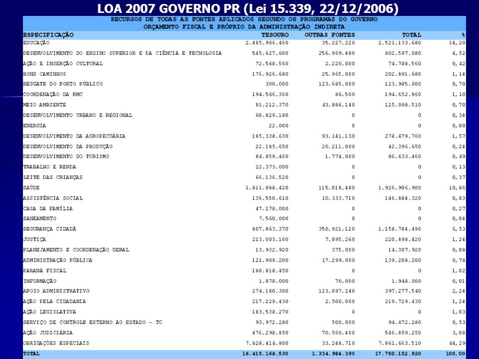 LOA 2007 GOVERNO PR (Lei 15.339, 22/12/2006)