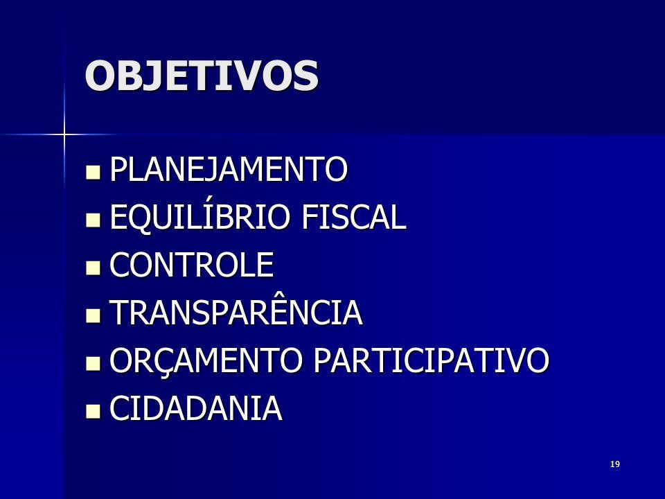 OBJETIVOS PLANEJAMENTO EQUILÍBRIO FISCAL CONTROLE TRANSPARÊNCIA
