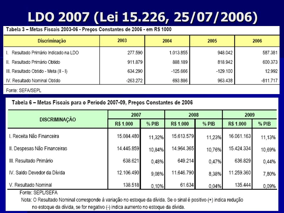 LDO 2007 (Lei 15.226, 25/07/2006)