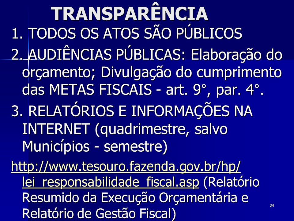 TRANSPARÊNCIA 1. TODOS OS ATOS SÃO PÚBLICOS