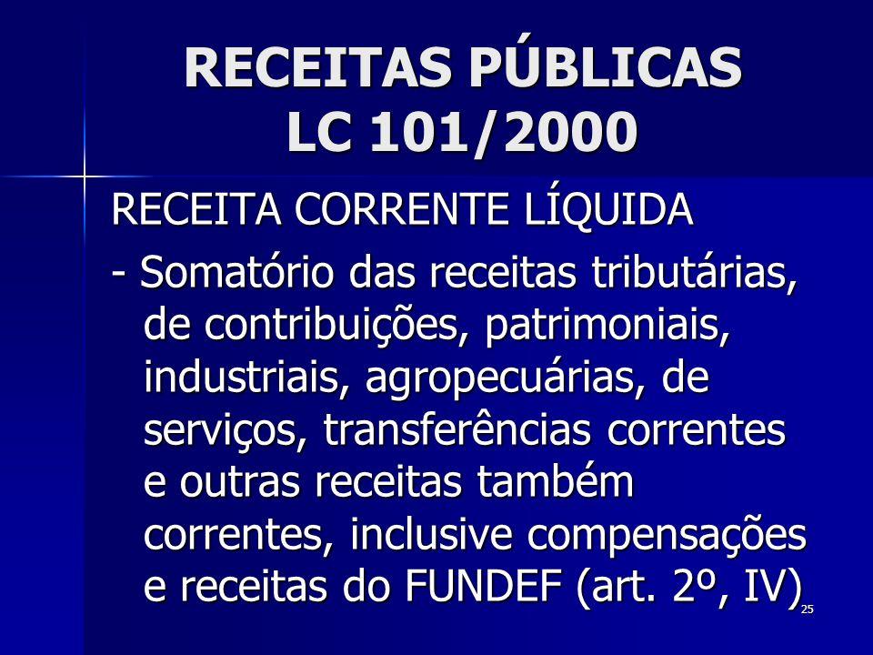 RECEITAS PÚBLICAS LC 101/2000 RECEITA CORRENTE LÍQUIDA