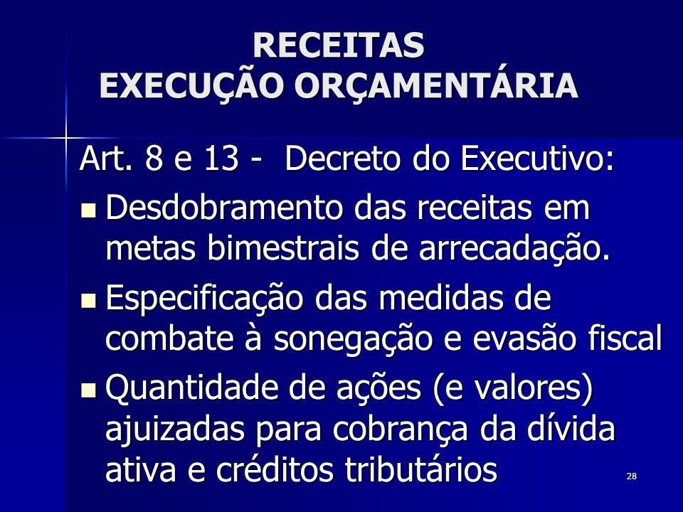RECEITAS EXECUÇÃO ORÇAMENTÁRIA