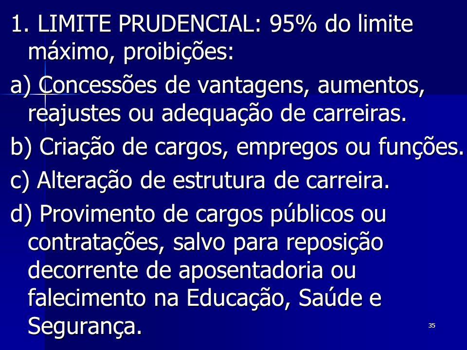 1. LIMITE PRUDENCIAL: 95% do limite máximo, proibições:
