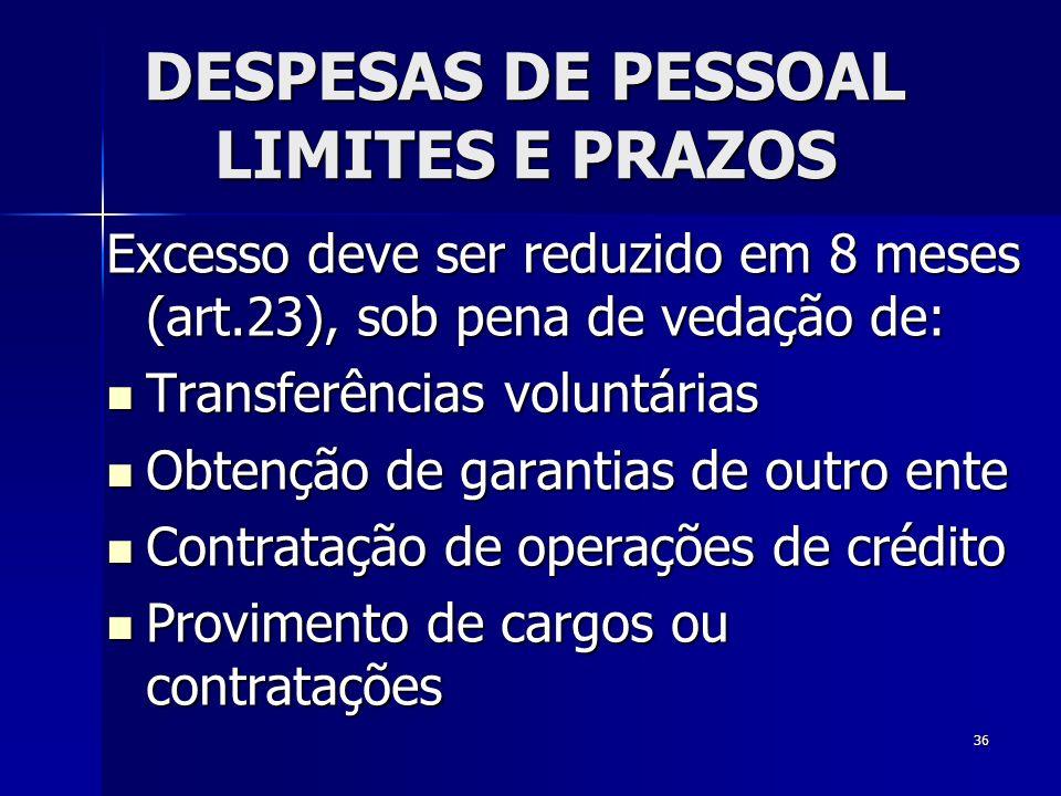 DESPESAS DE PESSOAL LIMITES E PRAZOS