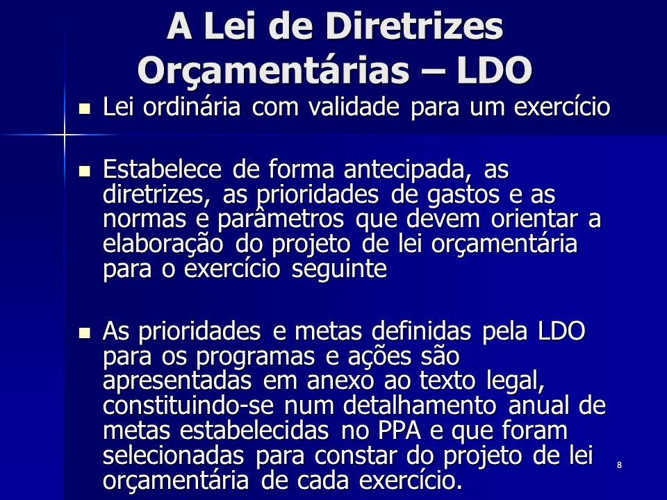 A Lei de Diretrizes Orçamentárias – LDO