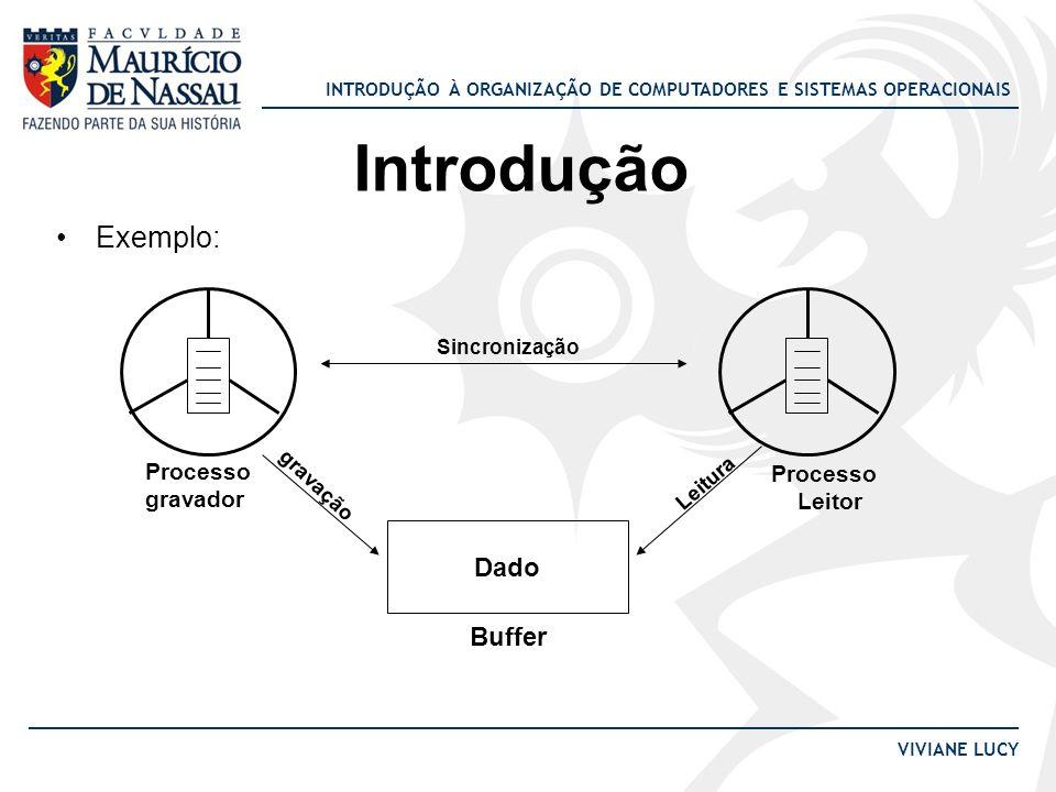 Introdução Exemplo: Dado Buffer Processo gravador Leitor Sincronização