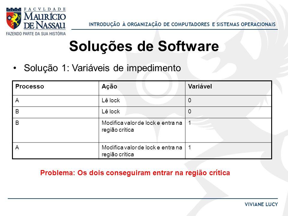 Soluções de Software Solução 1: Variáveis de impedimento
