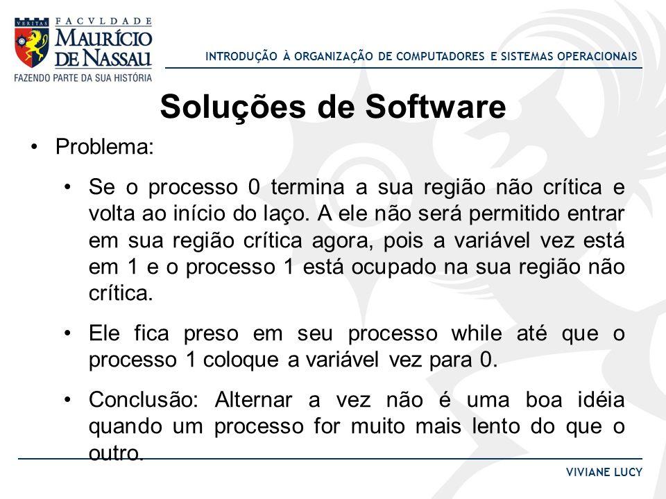 Soluções de Software Problema: