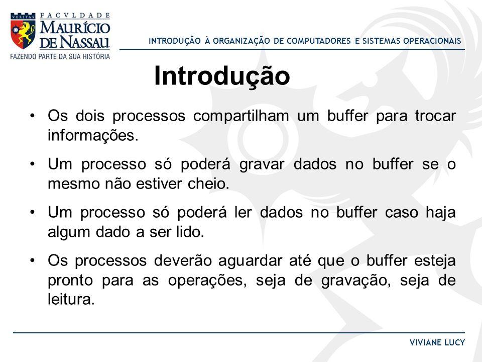 Introdução Os dois processos compartilham um buffer para trocar informações.