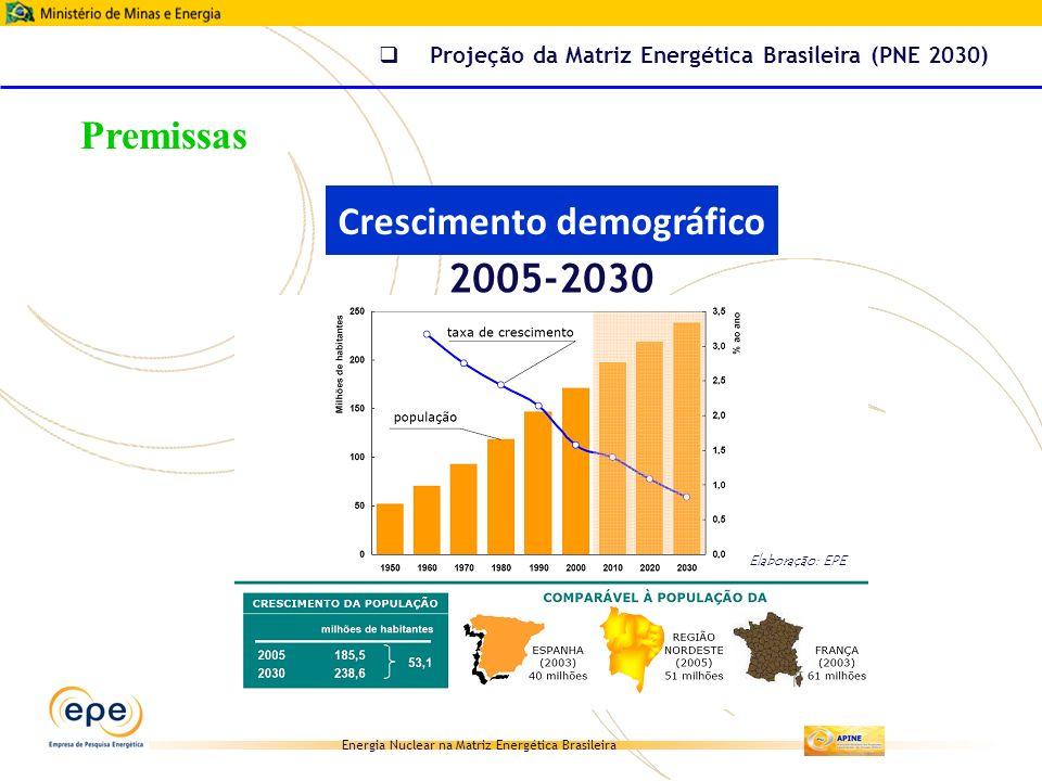 Crescimento demográfico