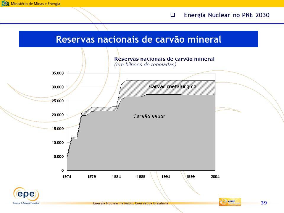 Reservas nacionais de carvão mineral