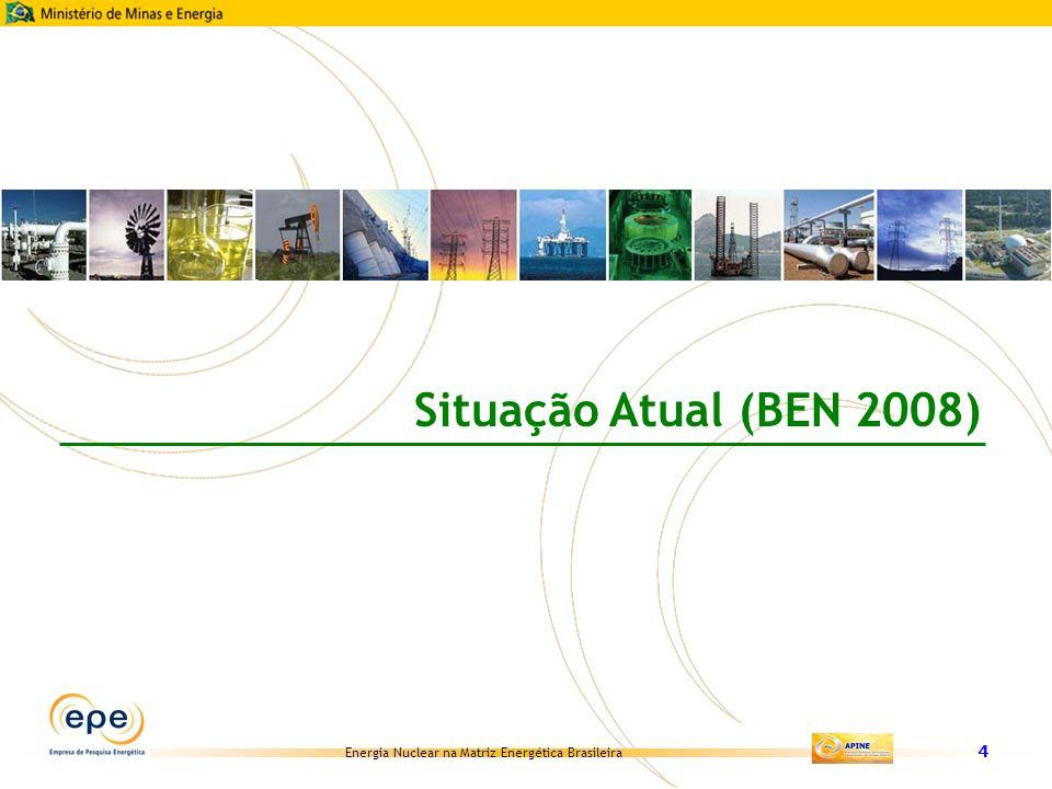 Situação Atual (BEN 2008)