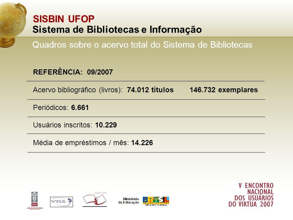 Sistema de Bibliotecas e Informação