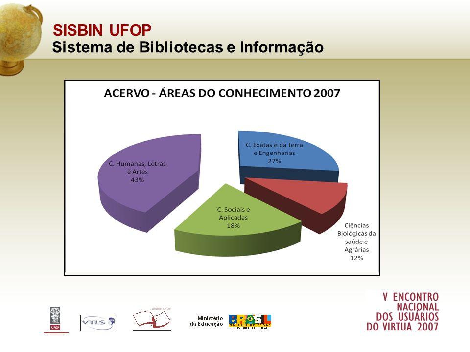 SISBIN UFOP Sistema de Bibliotecas e Informação